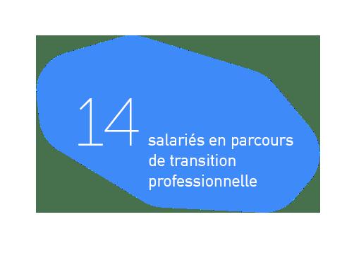 12 salariés en insertion