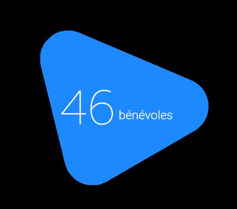 35 bénévoles